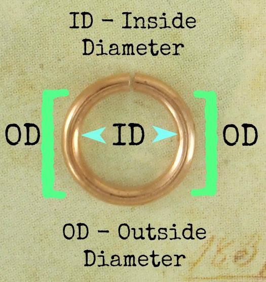 ID OD